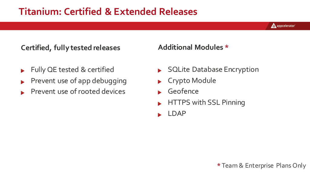 Titanium: Certified & Extended Releases Cer...