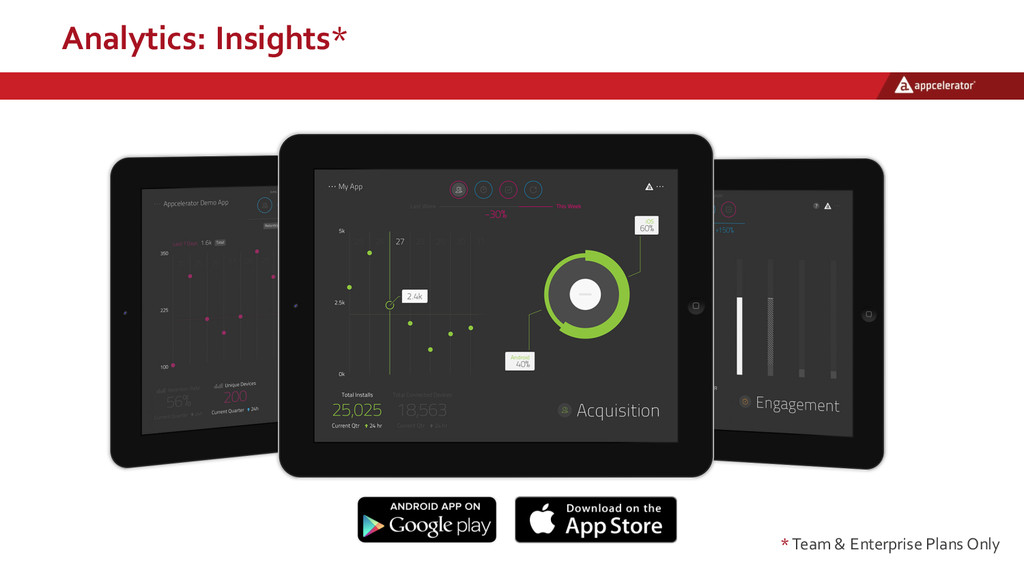 Analytics:  Insights* *Team  &  Enterprise  Pla...