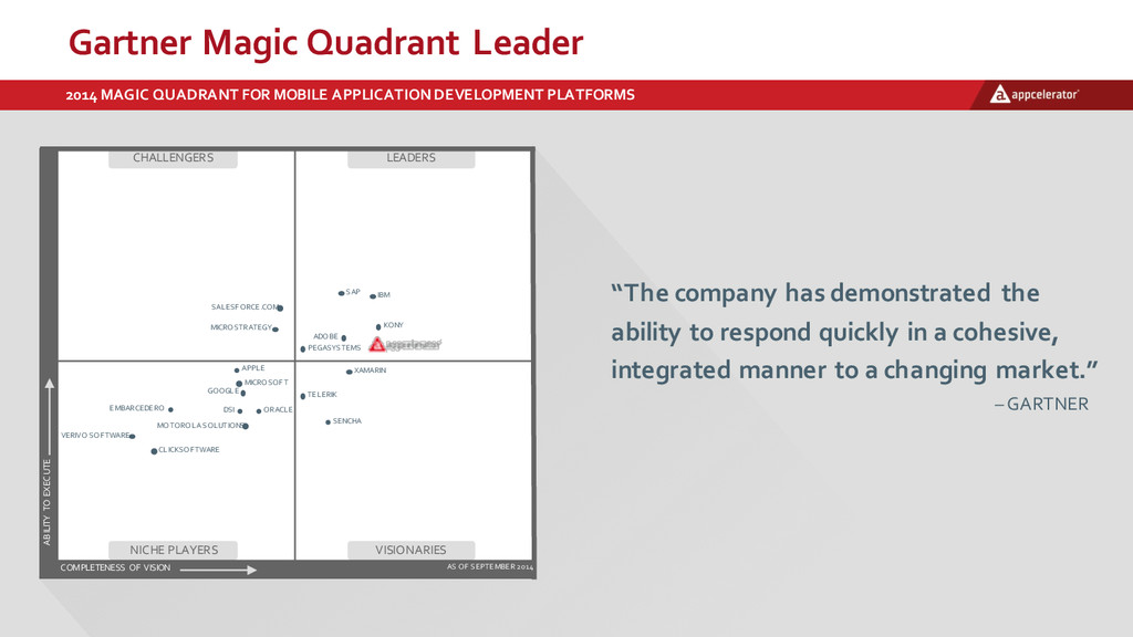 Gartner  Magic  Quadrant  Leader 2014  MAGIC  Q...