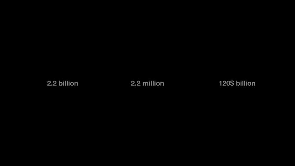 2.2 billion 2.2 million 120$ billion