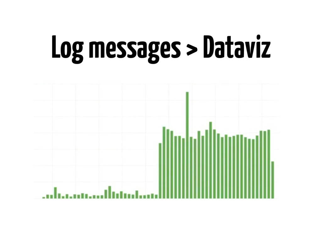 Log messages > Dataviz