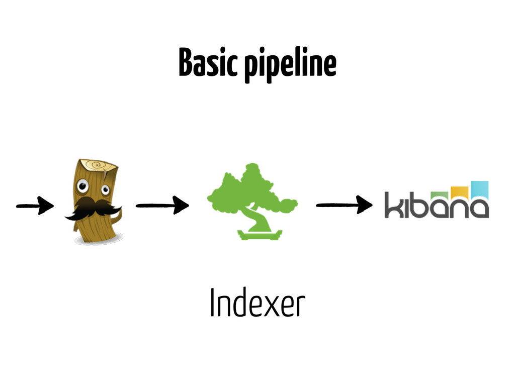 Basic pipeline Indexer