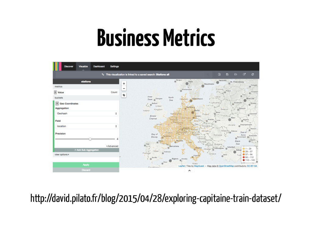 Business Metrics http://david.pilato.fr/blog/20...