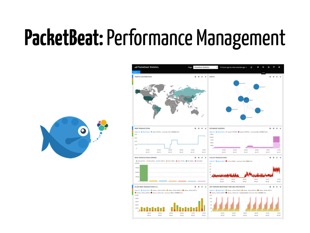 PacketBeat: Performance Management