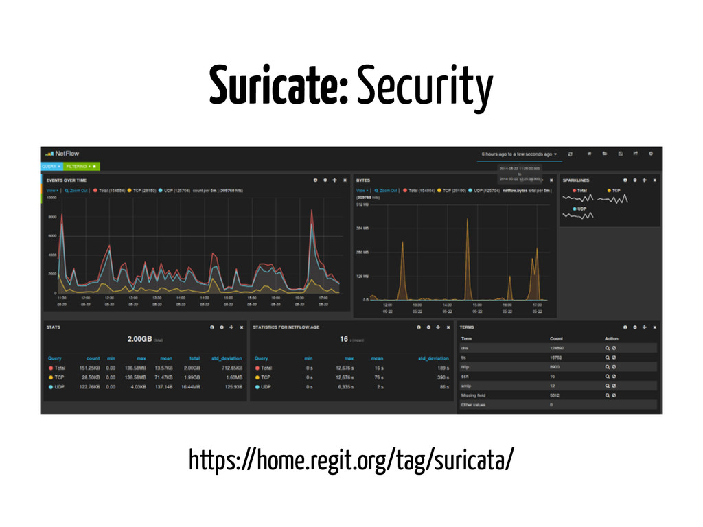 Suricate: Security https://home.regit.org/tag/s...