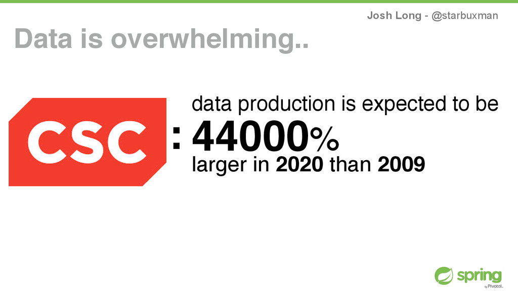 Josh Long - @starbuxman Data is overwhelming.. ...