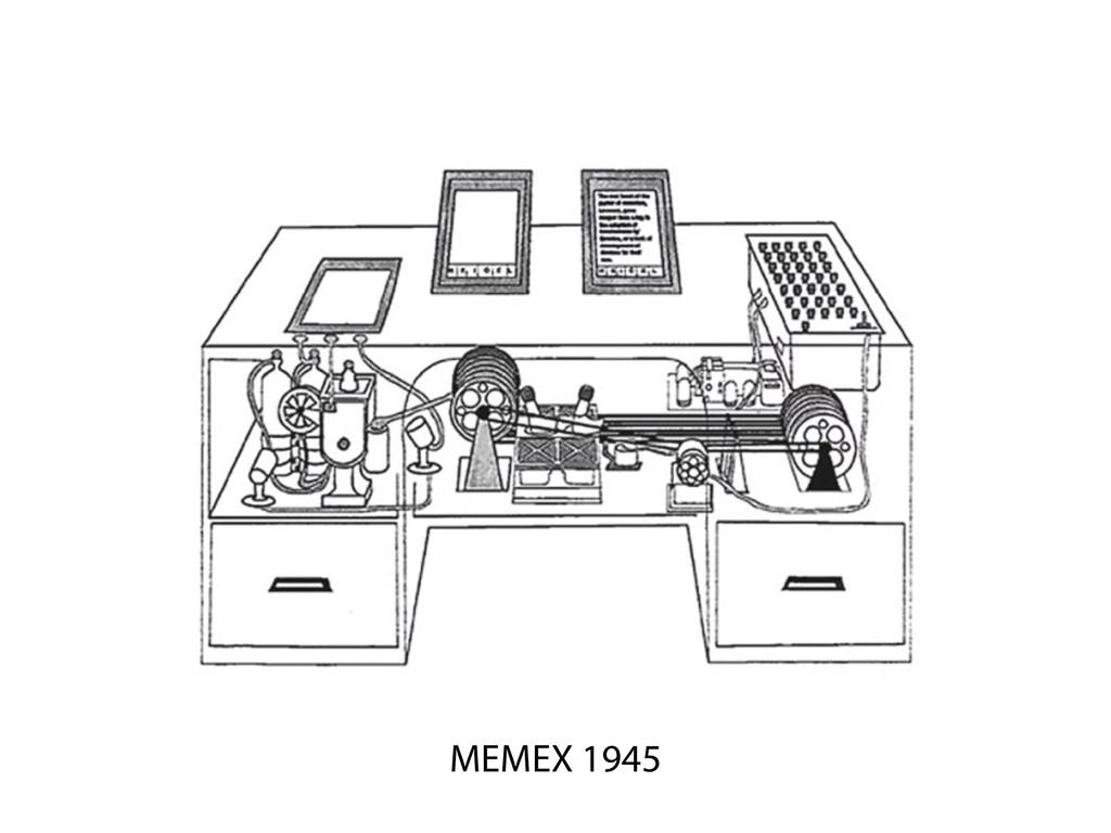 MEMEX 1945
