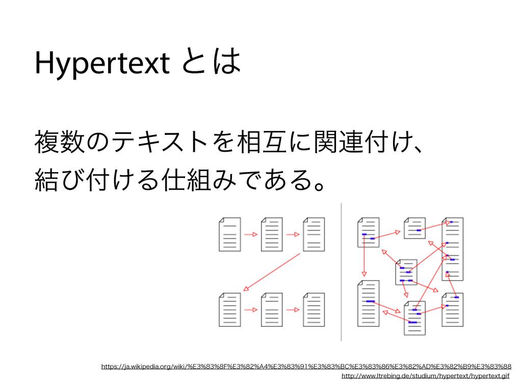 Hypertext ͱ  ෳͷςΩετΛ૬ޓʹؔ࿈͚ɺ ݁ͼ͚ΔΈͰ͋Δɻ ...