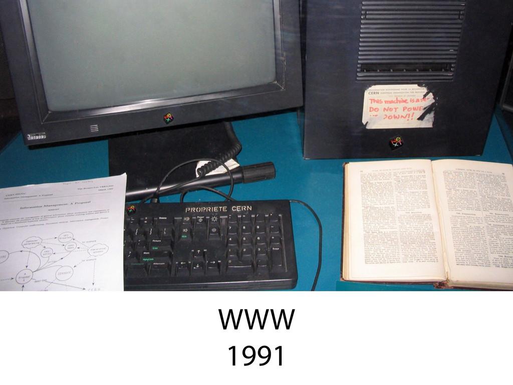 WWW  1991