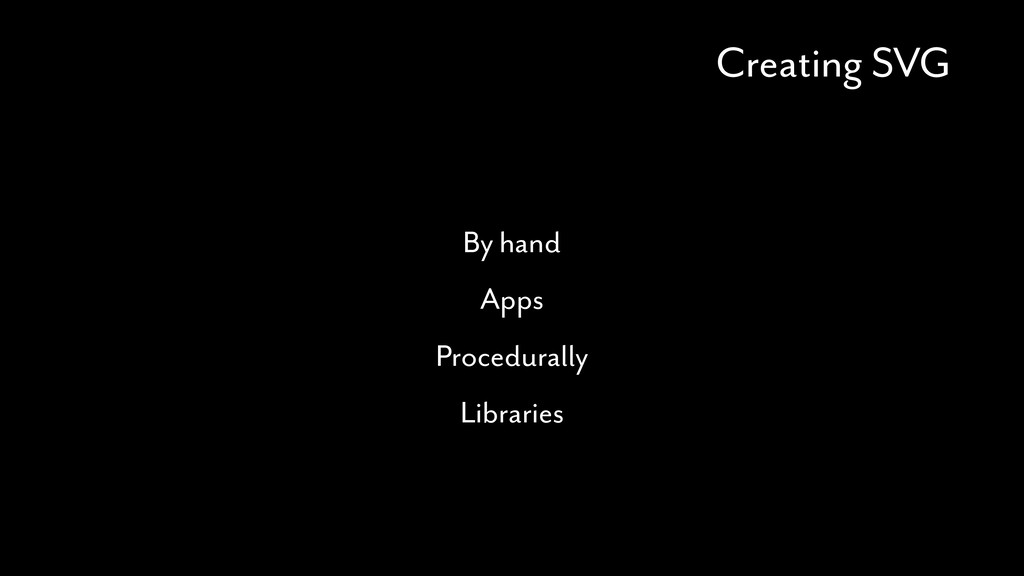 Creating SVG By hand Apps Procedurally Libraries
