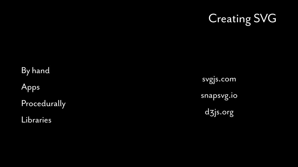 Creating SVG By hand Apps Procedurally Librarie...