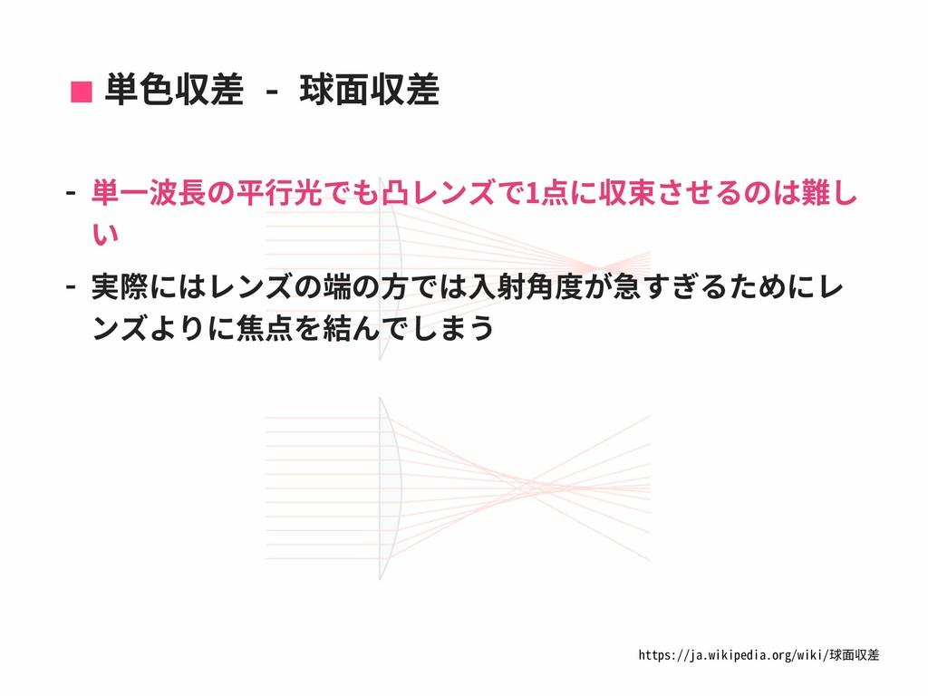 単⾊収差 - 球⾯収差 https://ja.wikipedia.org/wiki/球⾯収差 ...