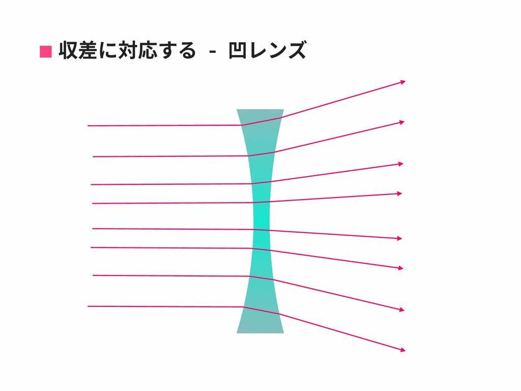 収差に対応する - 凹レンズ