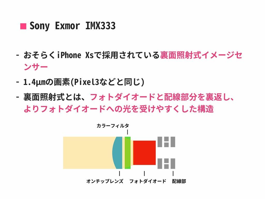 Sony Exmor IMX333 - おそらくiPhone Xsで採⽤されている裏⾯照射式イ...