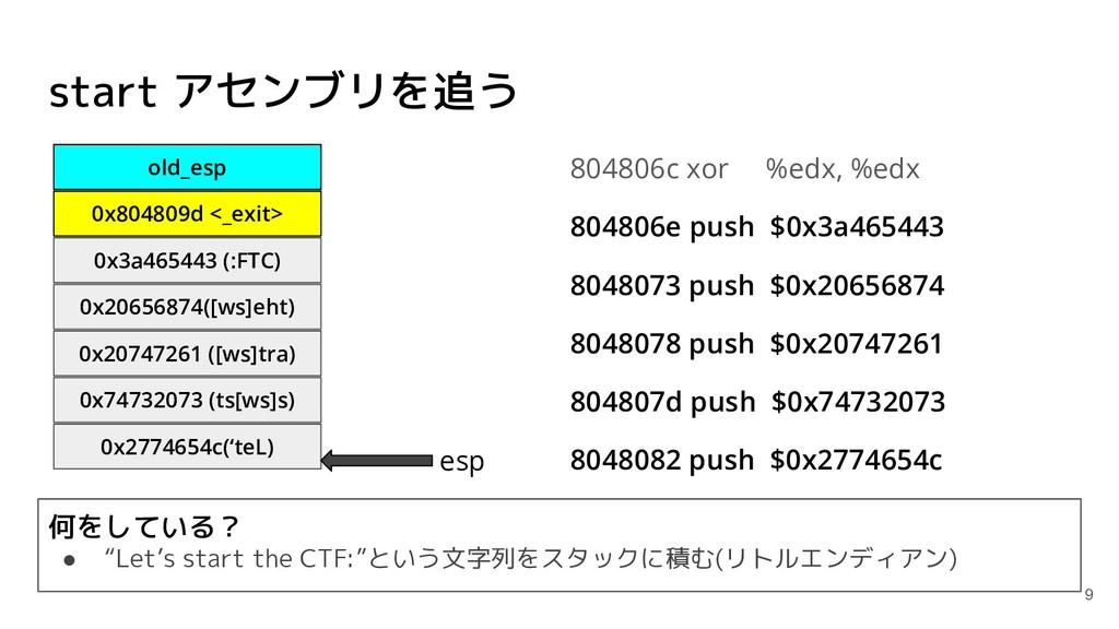 start アセンブリを追う 804806c xor %edx, %edx 804806e p...