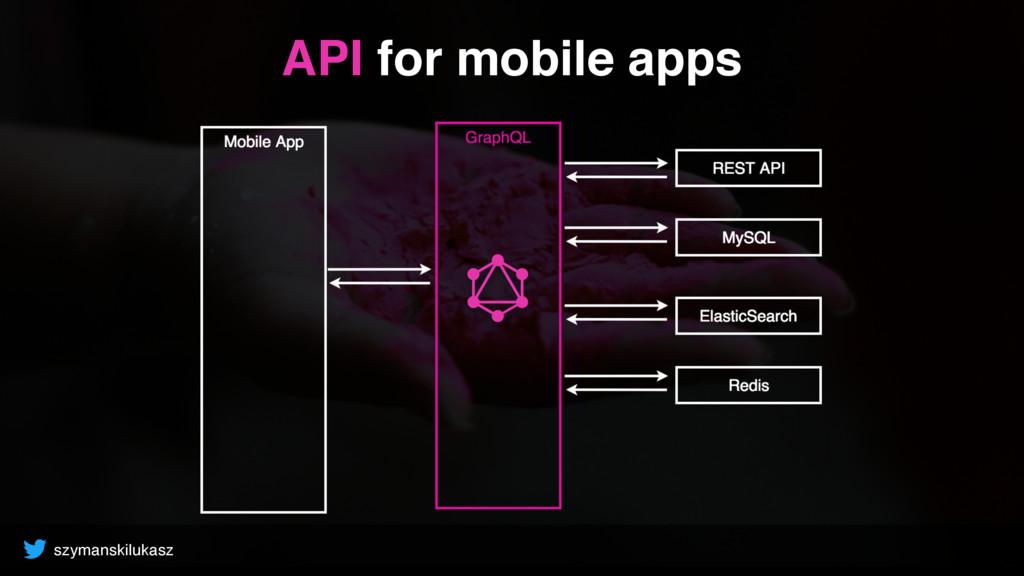 szymanskilukasz API for mobile apps