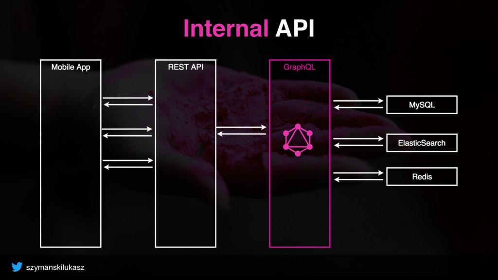 szymanskilukasz Internal API