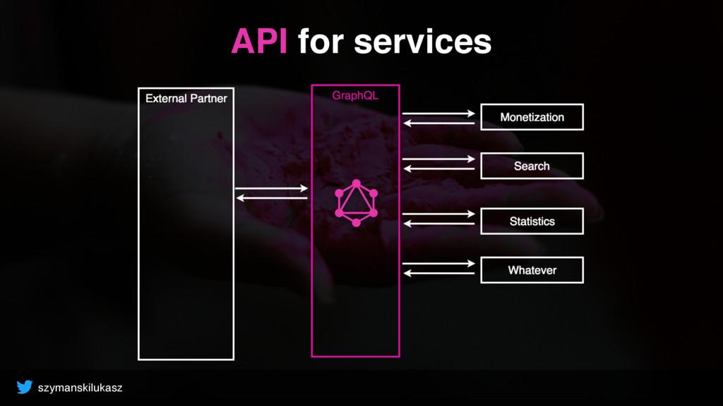 szymanskilukasz API for services