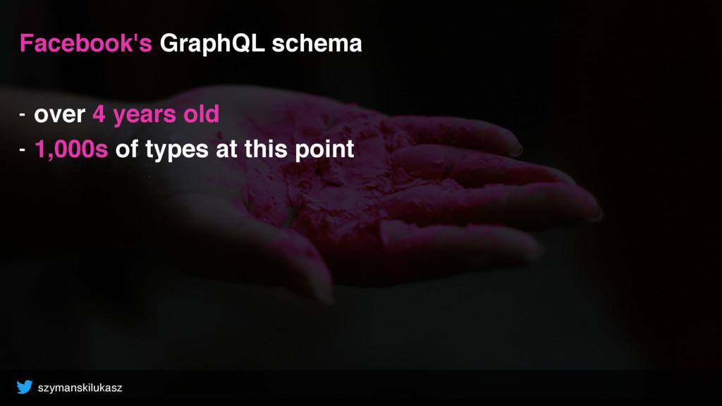 szymanskilukasz Facebook's GraphQL schema - ove...
