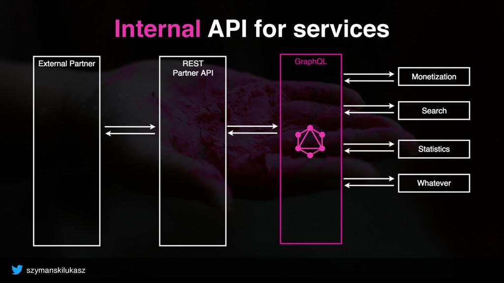szymanskilukasz Internal API for services