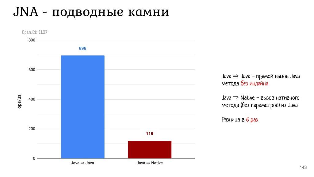 143 JNA - подводные камни Java ⇒ Java - прямой ...