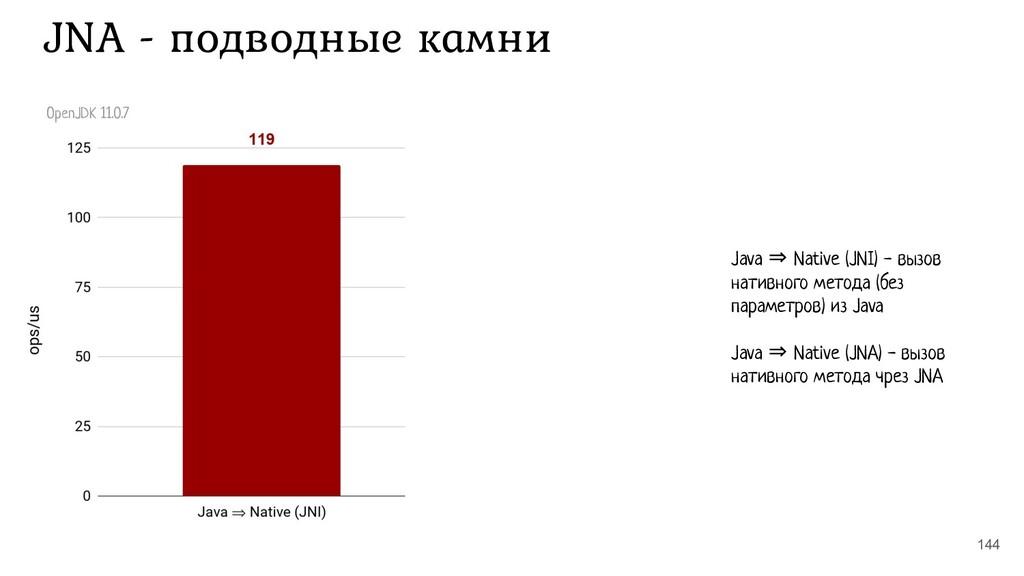 144 JNA - подводные камни Java ⇒ Native (JNI) -...