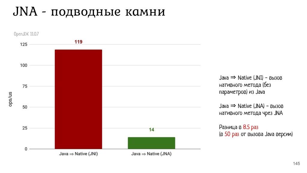 145 JNA - подводные камни Java ⇒ Native (JNI) -...