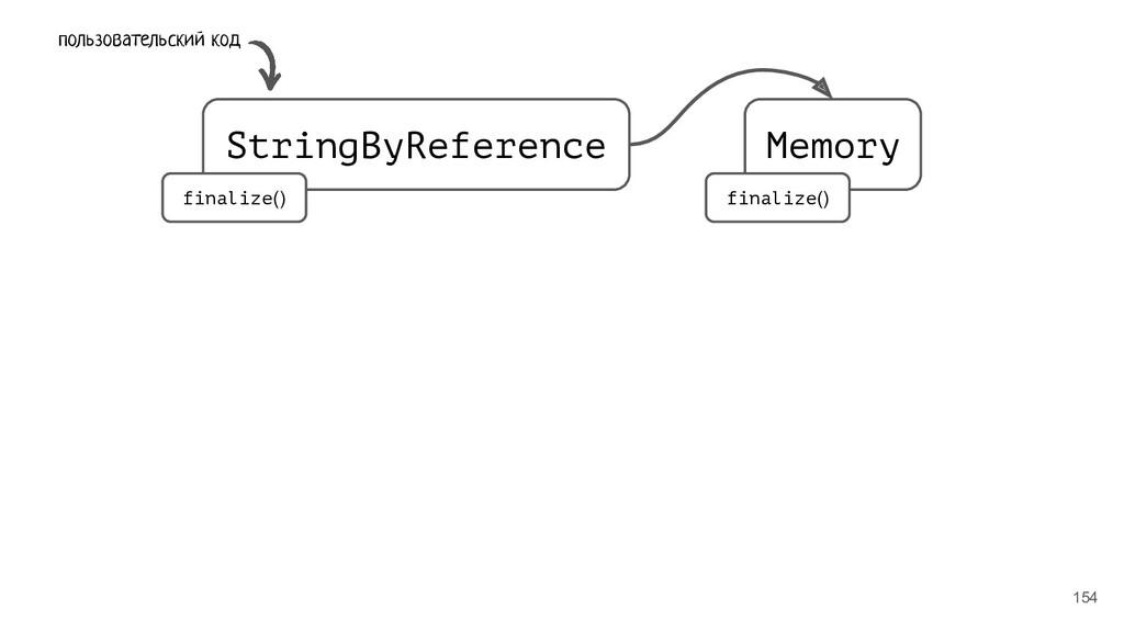 154 StringByReference Memory finalize() finaliz...