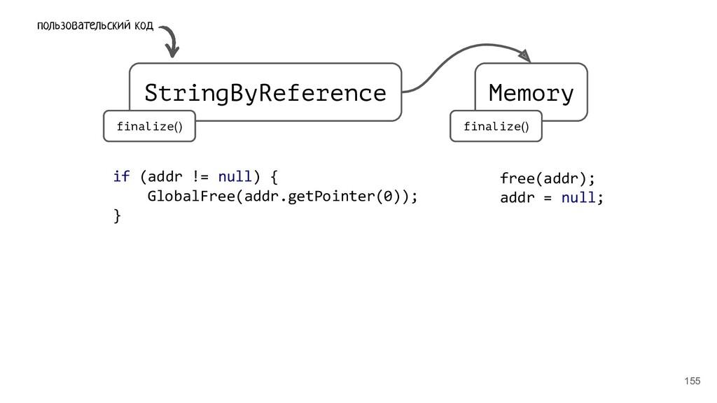 155 StringByReference Memory finalize() finaliz...