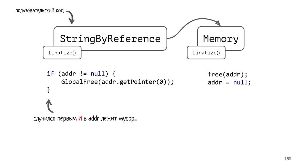 159 StringByReference Memory finalize() finaliz...