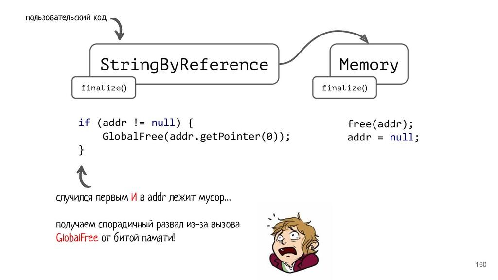 160 StringByReference Memory finalize() finaliz...