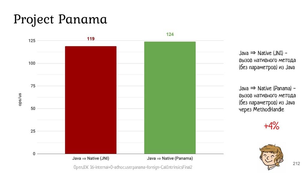 212 Project Panama Java ⇒ Native (JNI) - вызов ...