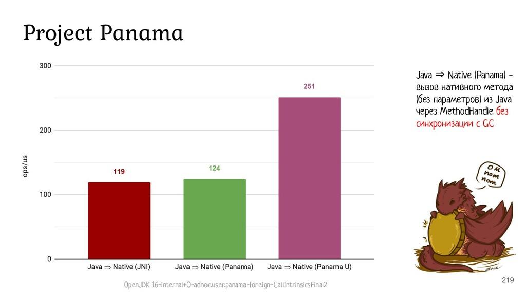 219 Project Panama Java ⇒ Native (Panama) - выз...