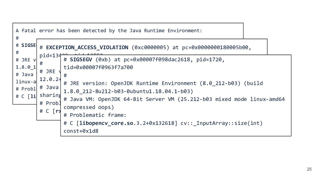 25 A fatal error has been detected by the Java ...