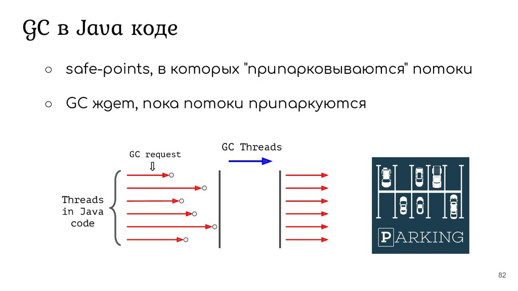 """GC в Java коде 82 ○ safe-points, в которых """"при..."""