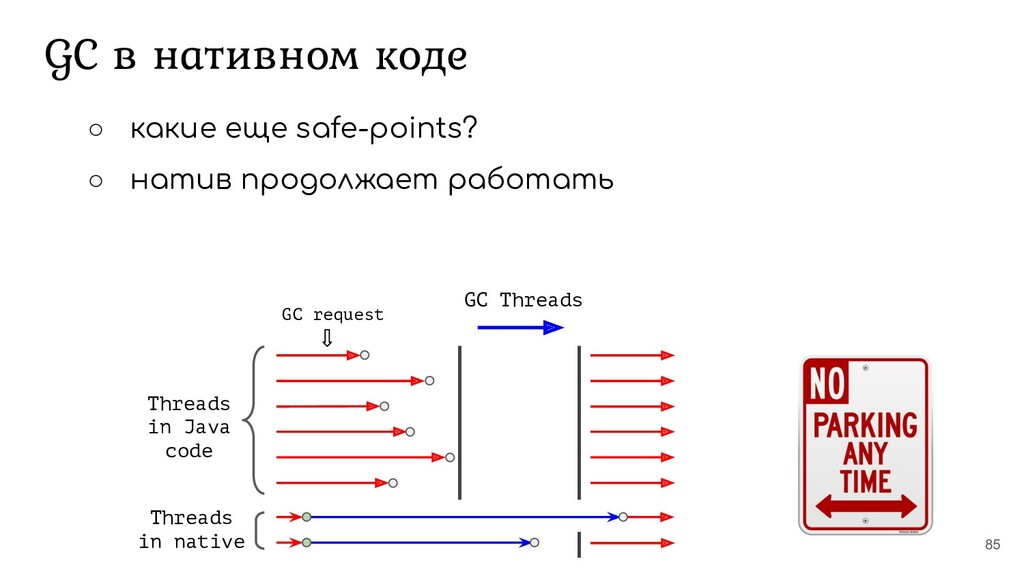 85 GC в нативном коде ○ какие еще safe-points? ...