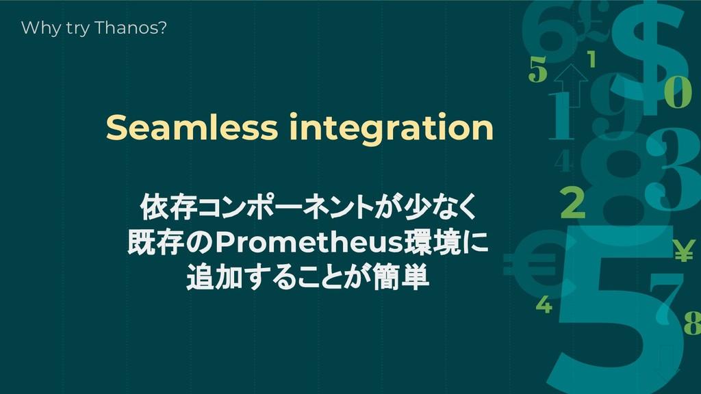 依存コンポーネントが少なく 既存のPrometheus環境に 追加することが簡単 Why tr...