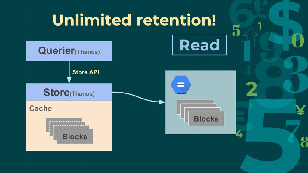 Unlimited retention! Read targets targets targe...
