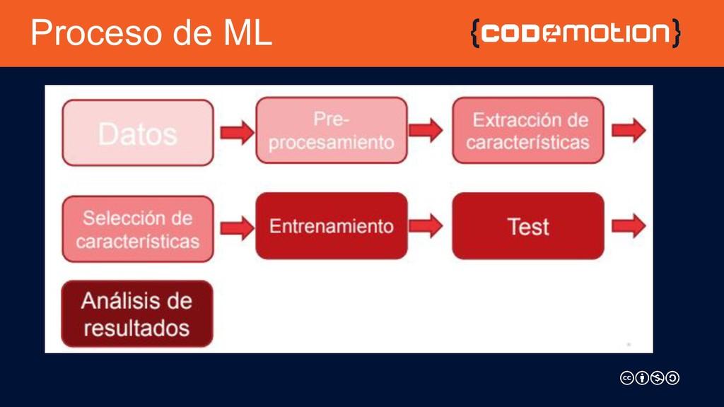 Proceso de ML