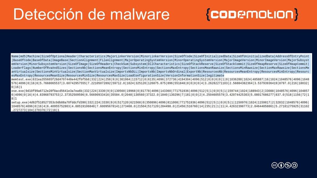 Detección de malware