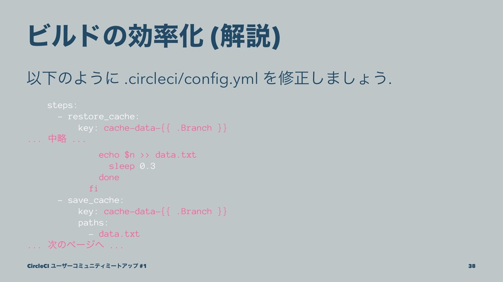 ϏϧυͷޮԽ (ղઆ) ҎԼͷΑ͏ʹ .circleci/config.yml Λमਖ਼͠·͠ΐ...