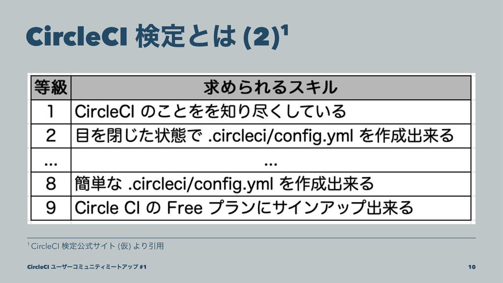 CircleCI ݕఆͱ (2)1 1 CircleCI ݕఆެࣜαΠτ (Ծ) ΑΓҾ༻ ...