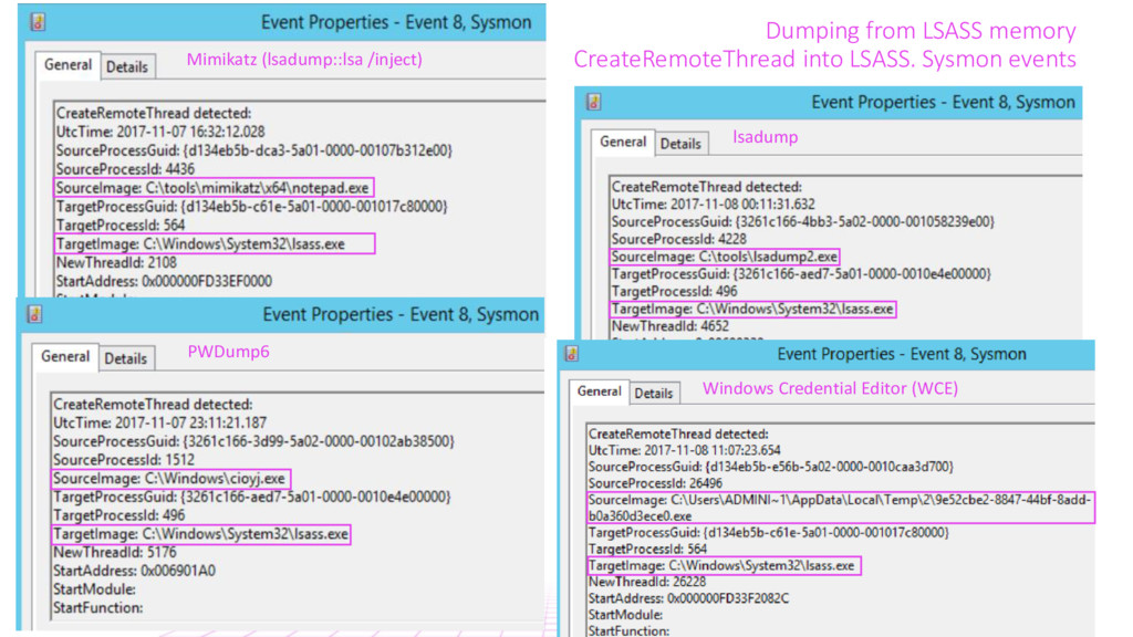 Dumping from LSASS memory CreateRemoteThread in...
