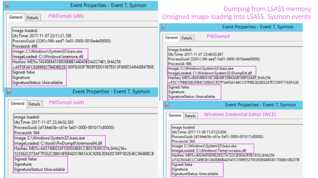 Dumping from LSASS memory Unsigned image loadin...