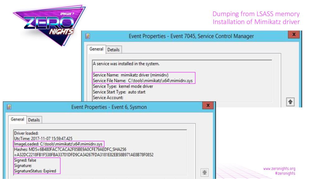 Dumping from LSASS memory Installation of Mimik...