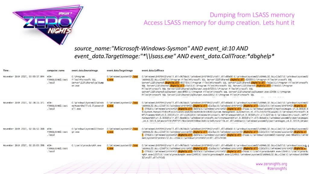 Dumping from LSASS memory Access LSASS memory f...