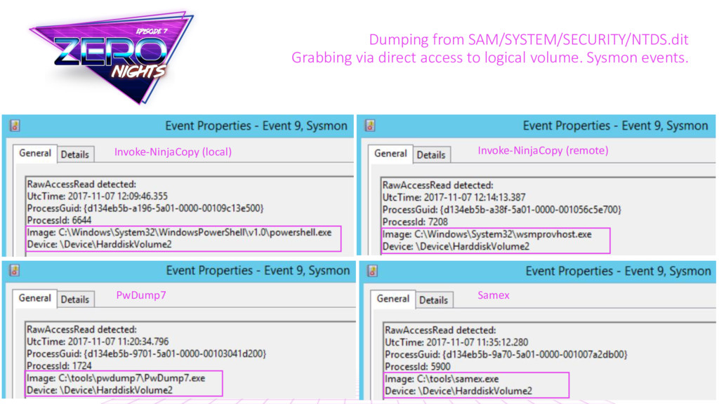 Dumping from SAM/SYSTEM/SECURITY/NTDS.dit Grabb...