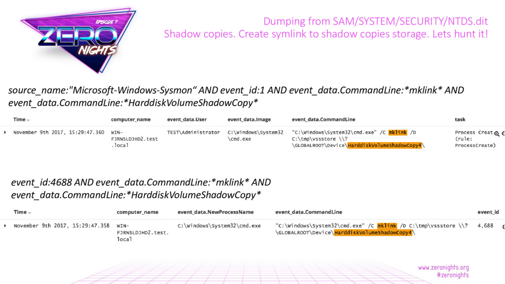 Dumping from SAM/SYSTEM/SECURITY/NTDS.dit Shado...