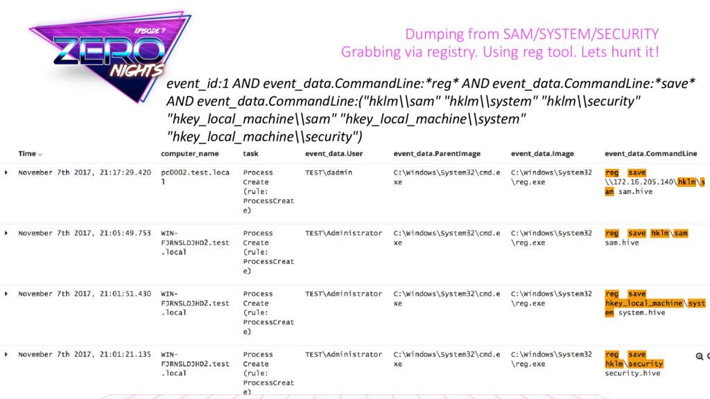 Dumping from SAM/SYSTEM/SECURITY Grabbing via r...