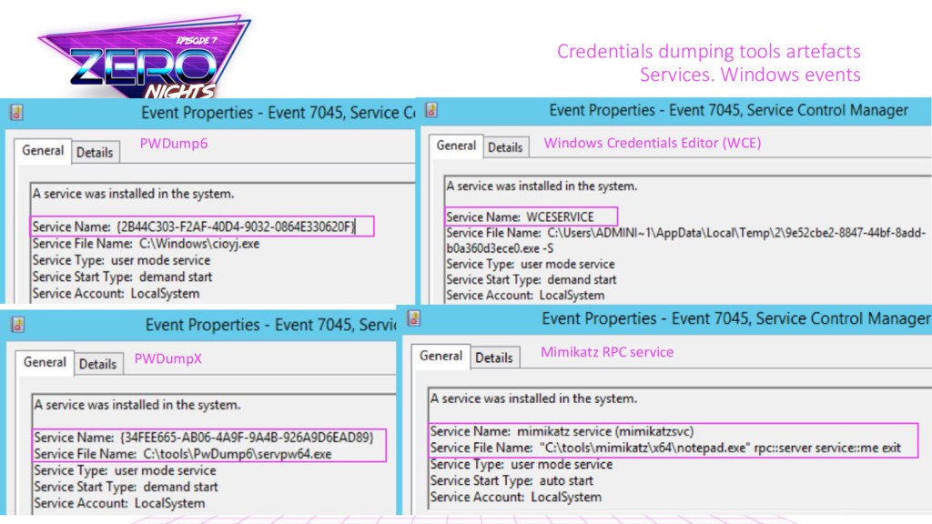 Credentials dumping tools artefacts Services. W...